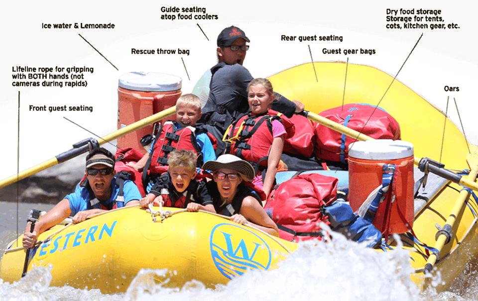 Western's Oar Rig Raft