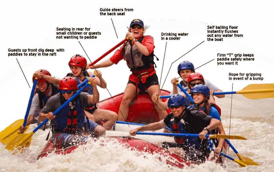 Paddle Raft fun in Westwater Canyon, Utah
